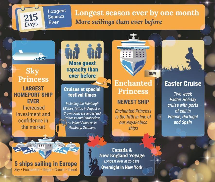 Princess Cruises Infographic
