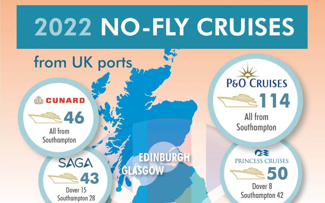 No-Fly Cruise Infographic for 2022 Sailings