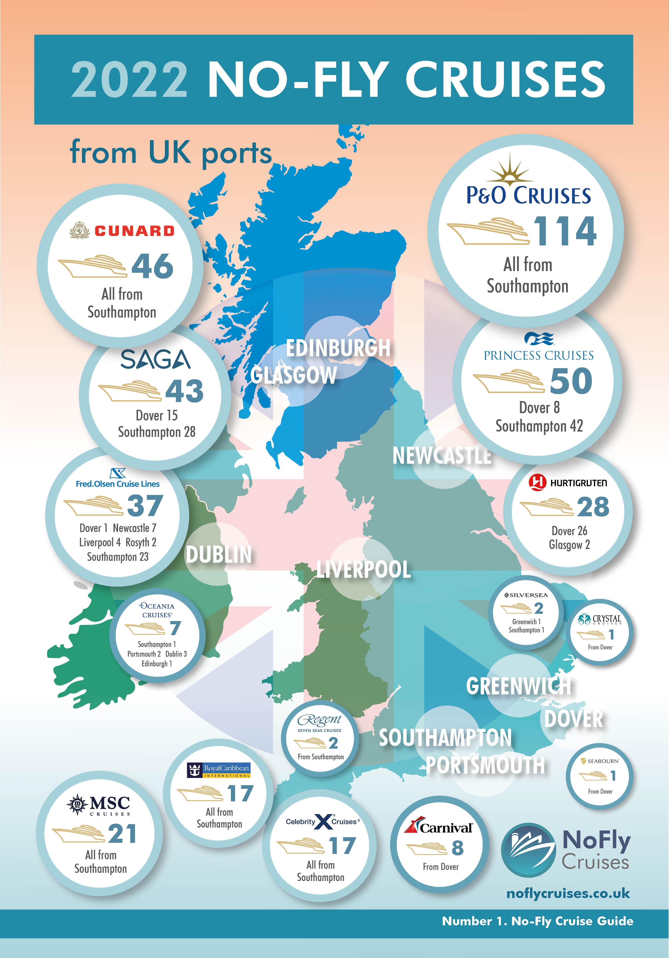 UK No Fly Cruises 2022 Infographic